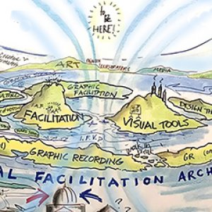 Group logo of Mapping the Field of Visual Practice